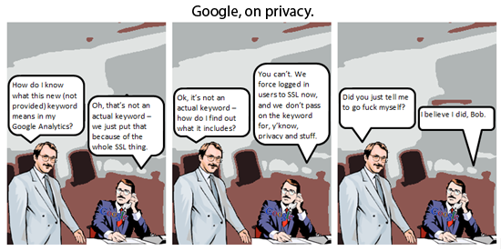 This is basically what Google is saying to site owners.